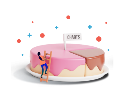A 3D illustration of a cake with a flag labeled as Charts on top of it.