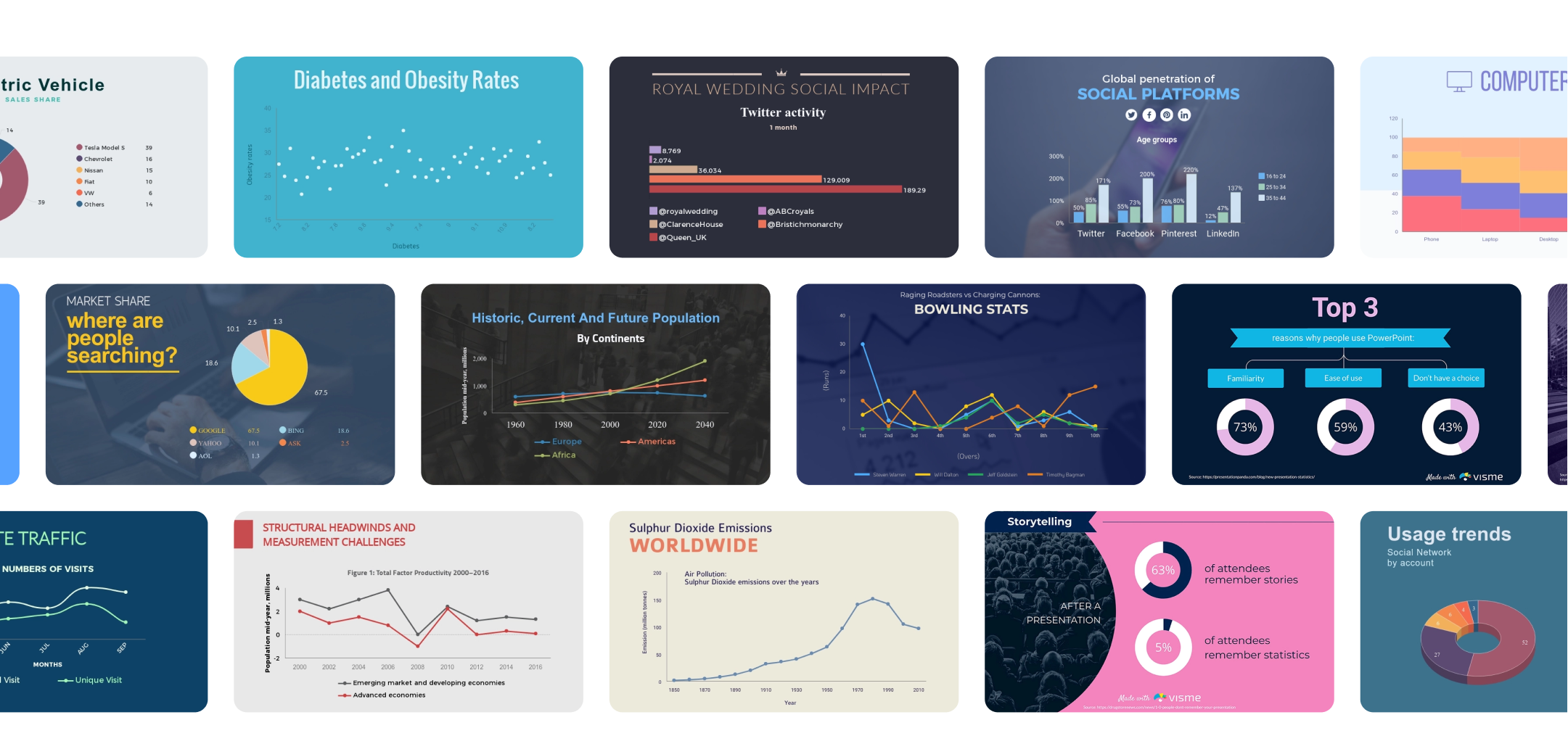 A collage of the various graph templates in Visme.