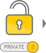 full privacy controls