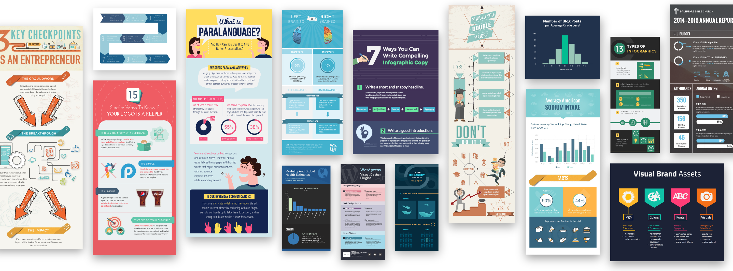 Make Free Infographics, Reports & Charts Online | Visme