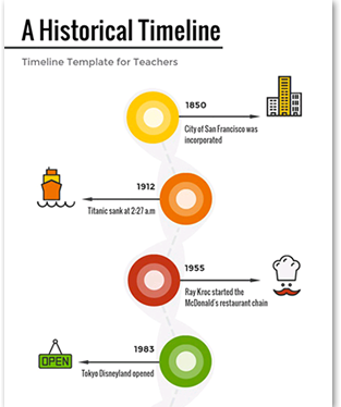 Template - A Historical Timeline