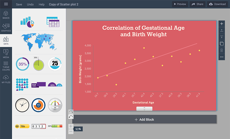 Free Scatter Plot Maker visme screenshot