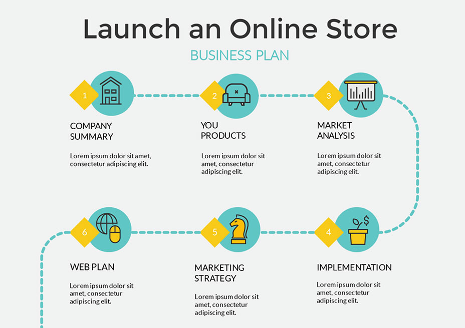 launch an online store timeline template