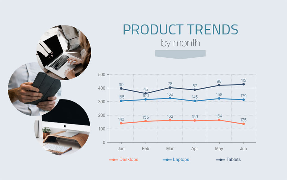 product trends line graph visme
