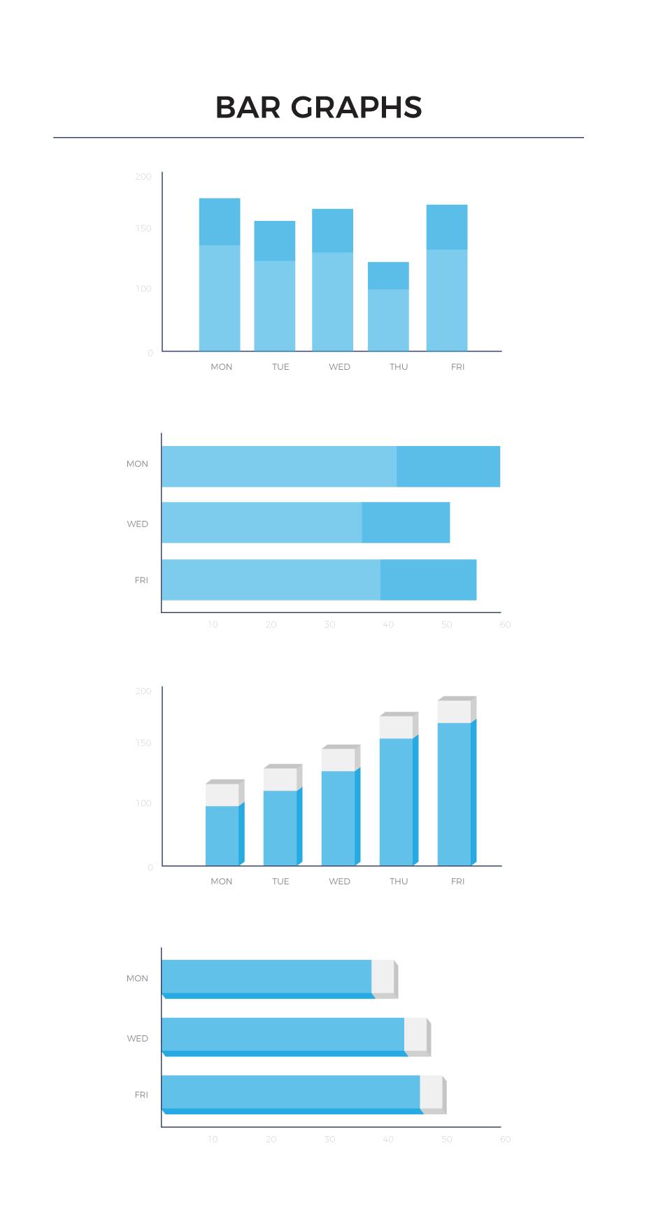 types of bar graphs visme