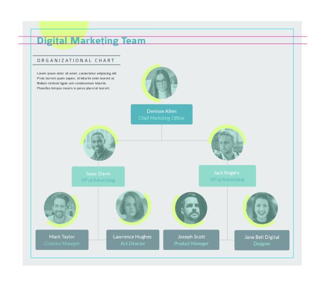 how to make an organizational chart org chart software visme