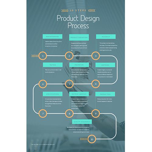 Process Templates