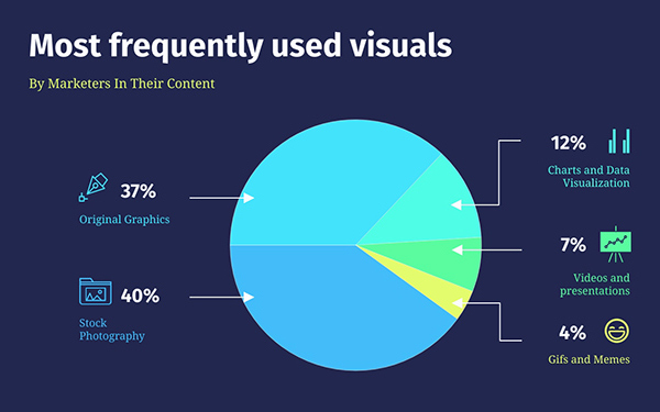 Daten Und Diagramme Pikas Kompakt