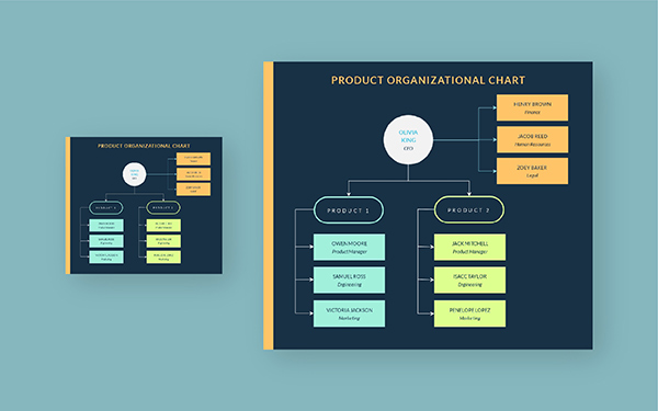 Org Chart Template For Airline Organizational Chart Org Chart Flow Chart Template
