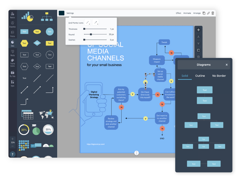 Free Online Flowchart Maker Create Flowcharts Online Visme