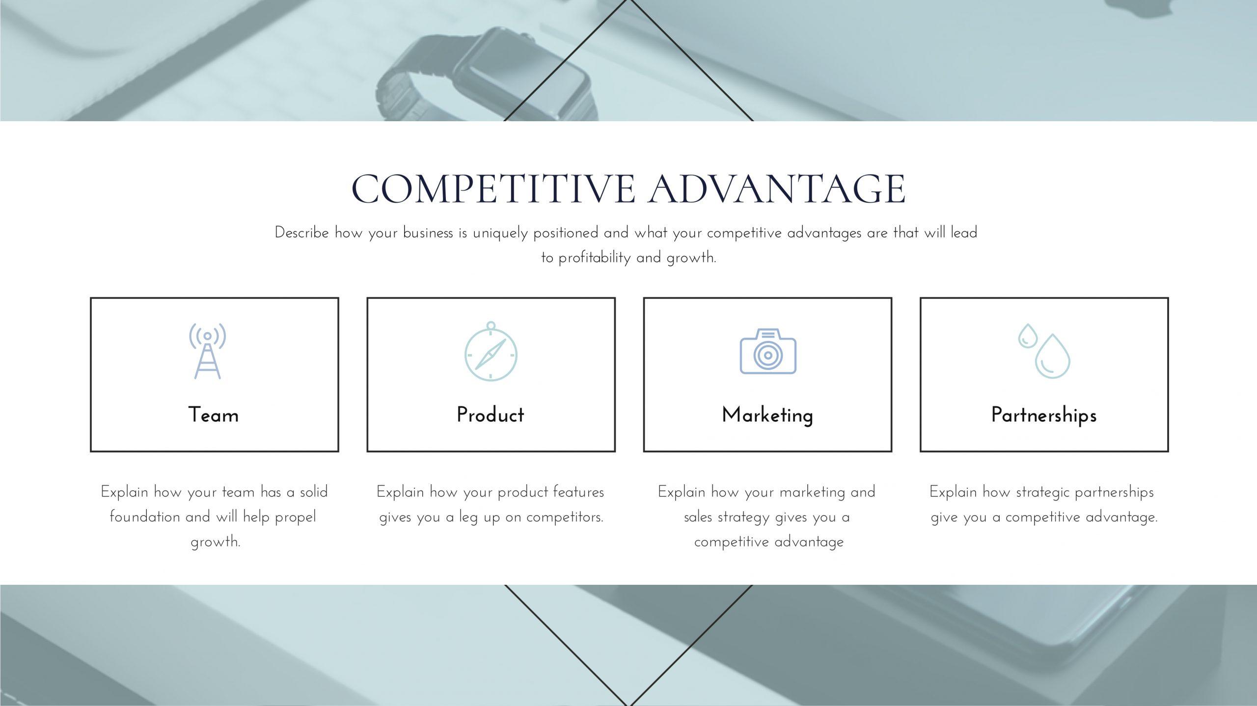 Free Business Plan Template Create A Business Plan Visme