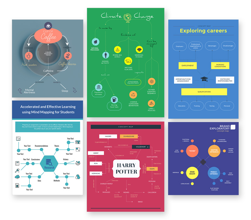 Free Online Mind Map Maker Bubble Map Maker Visme