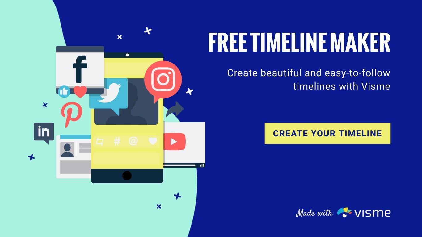 Free Timeline Maker Online Templates Visme