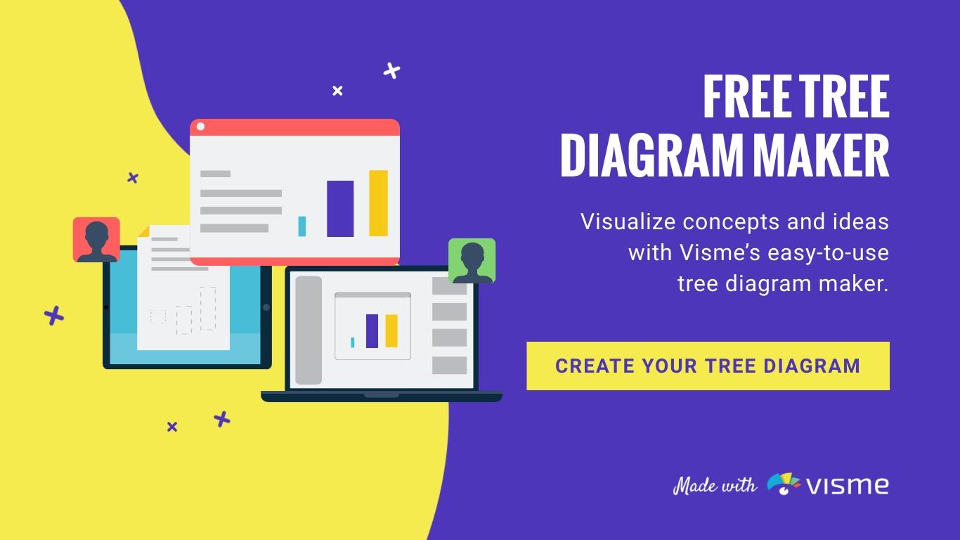 Free Tree Diagram Maker Make A Tree Diagram Visme