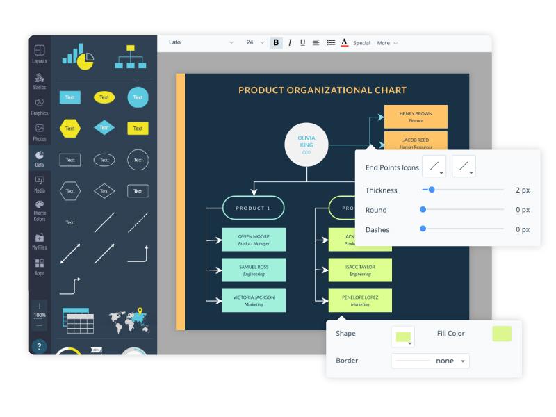 Free Organizational Chart Maker Build Org Charts Visme
