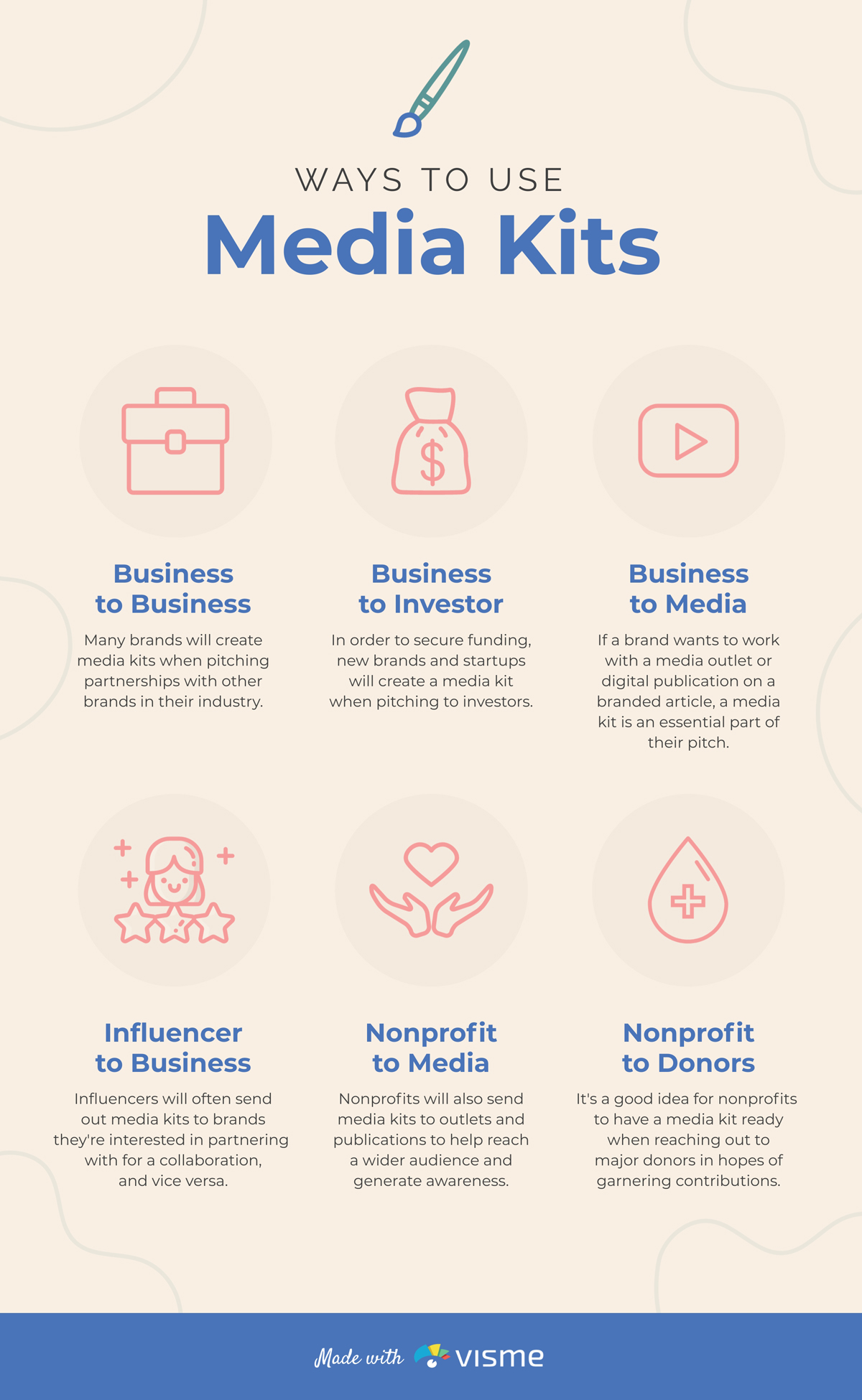 Infographic covered six ways to use media kits.