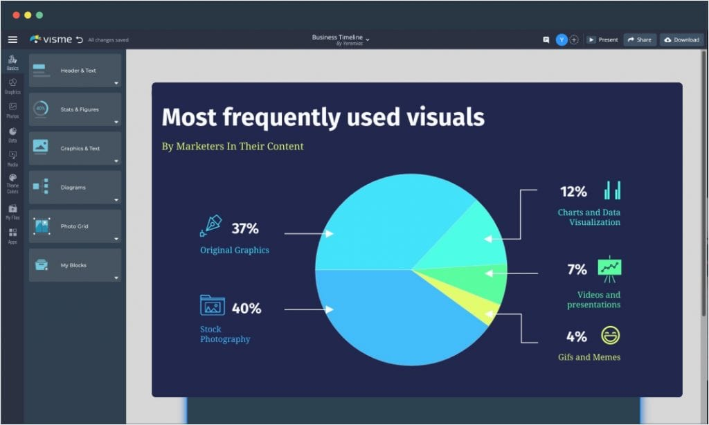 Pie chart template option in Visme's editor.